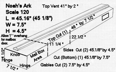 Free Hoah's Ark Mailbox Plan